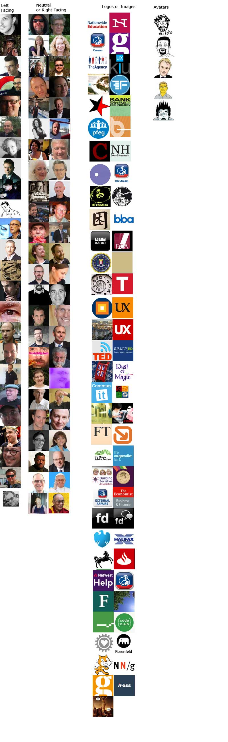 Twitter_profiles