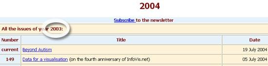 InfoVis English