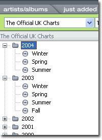 Napster UK Charts