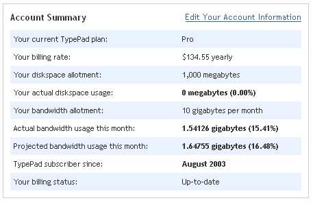 Typepad_diskspace